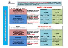 Apertura de las piscinas municipales de Cistierna temporada de verano 2020 (13-07-2020)